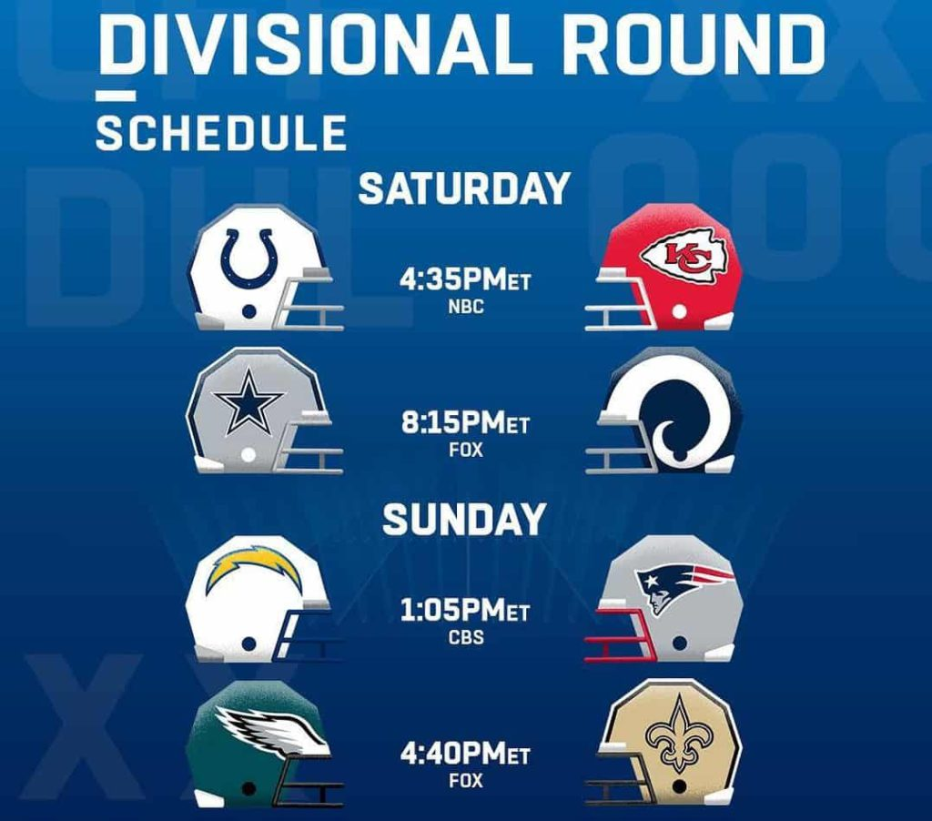 NFL Divisional Round Clashes for 2019 Season