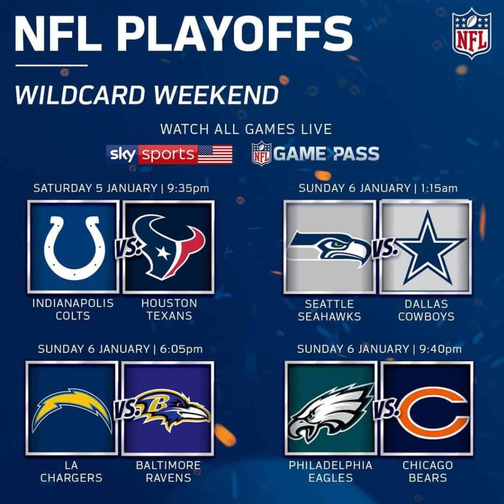 Wildcard Weekend